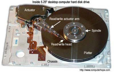 What Is A Head Crash? - Hard Disk Drive Information