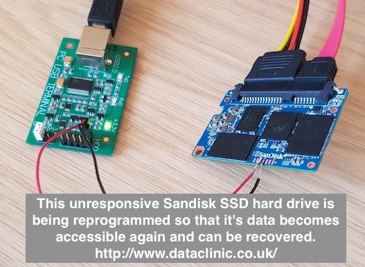 SanDisk SSD data recovery